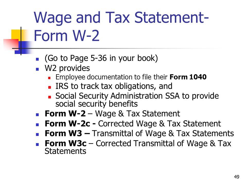 Fundamental Payroll Certification Chapter Ppt Video Online Download