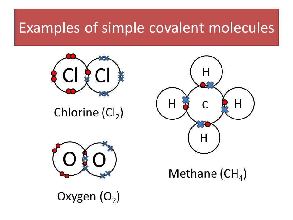 Covalent bonding: When two non-metal atoms join to one ...