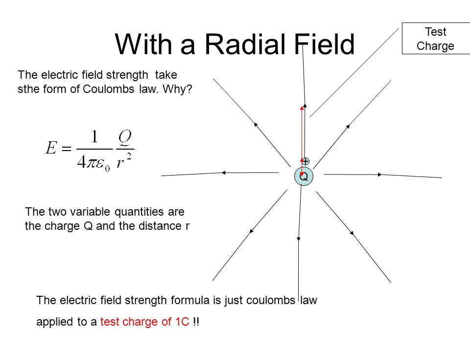 Field definition and coulombs law ppt video online download with a radial field test charge ccuart Gallery