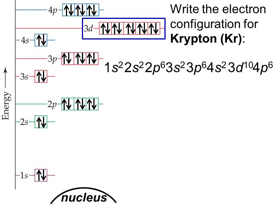 Krypton Electron Configuration Orbital Diagram Wiring Diagram