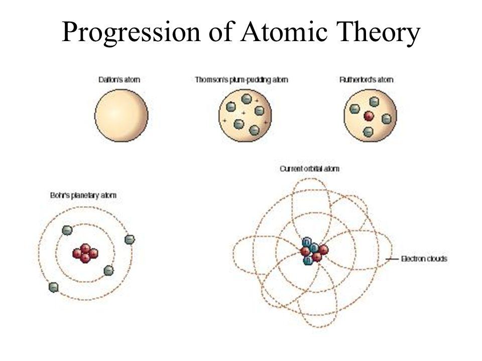 2 progression of atomic theory