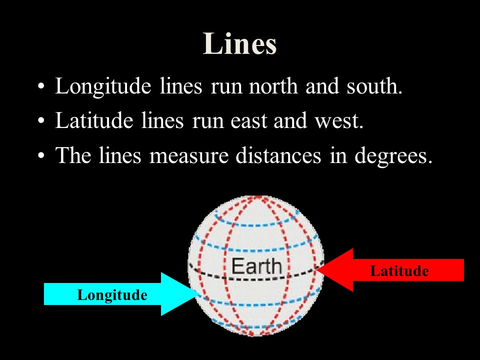 Lines Longitude lines run north and south.