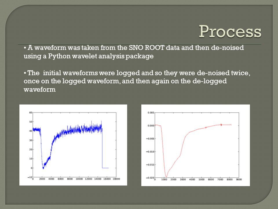 Analysis of Alpha Background in SNO Data Using Wavelet