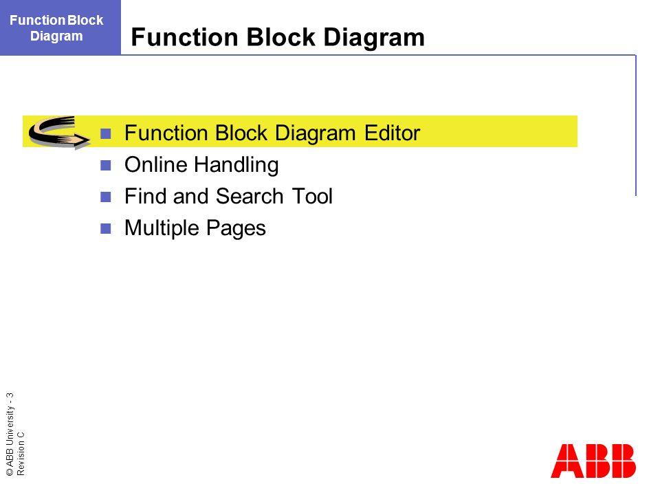 chapter 10 function block diagram ppt video online download. Black Bedroom Furniture Sets. Home Design Ideas