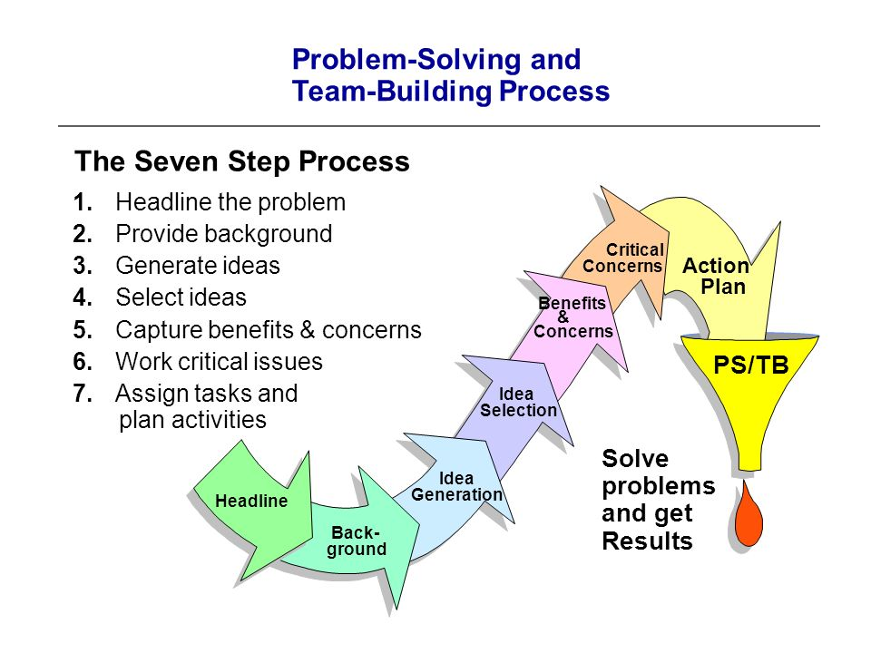 Problem Solving Team Building Ppt Video Online Download