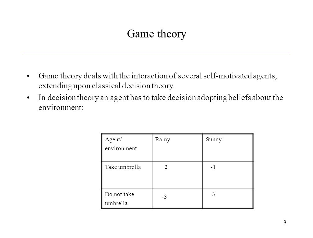 Game Theory Deals With The Interaction Of Several Self Motivated Agents Extending