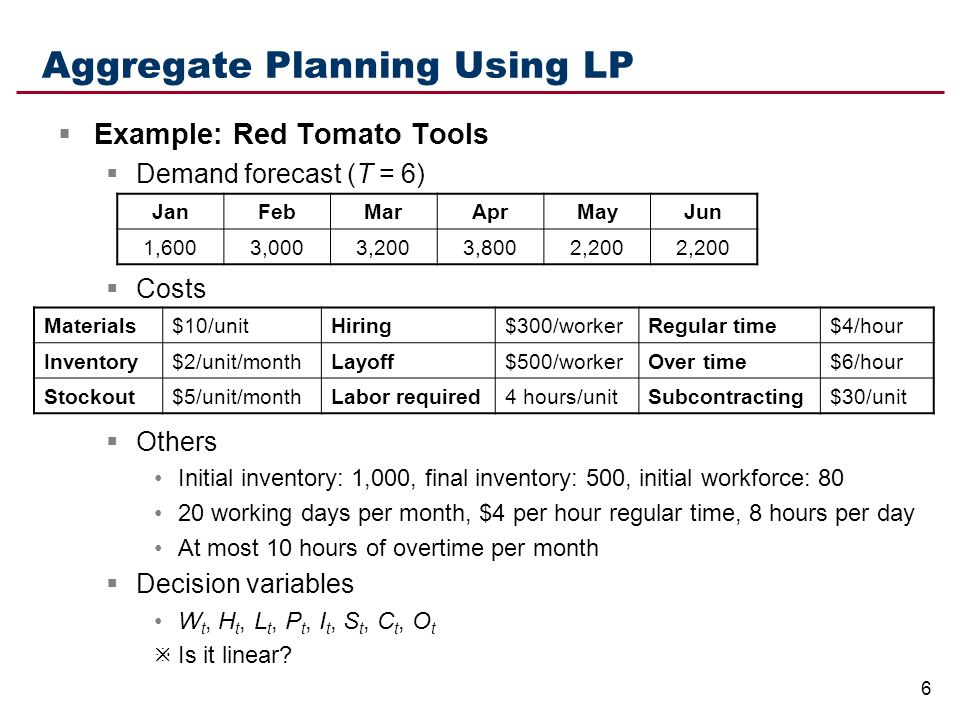 7 Aggregate Planning Using Lp