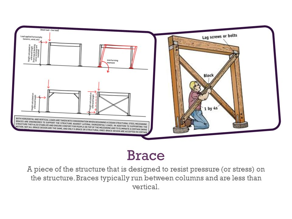 Structural Engineering - ppt download