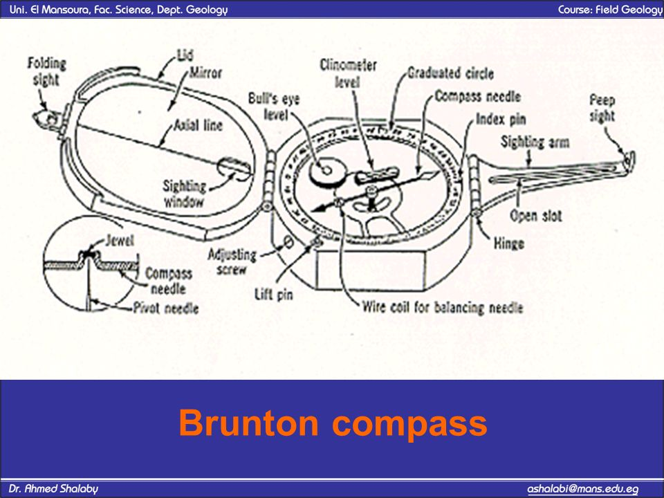 Field Compasses The Brunton Compass Ppt Video Online Download