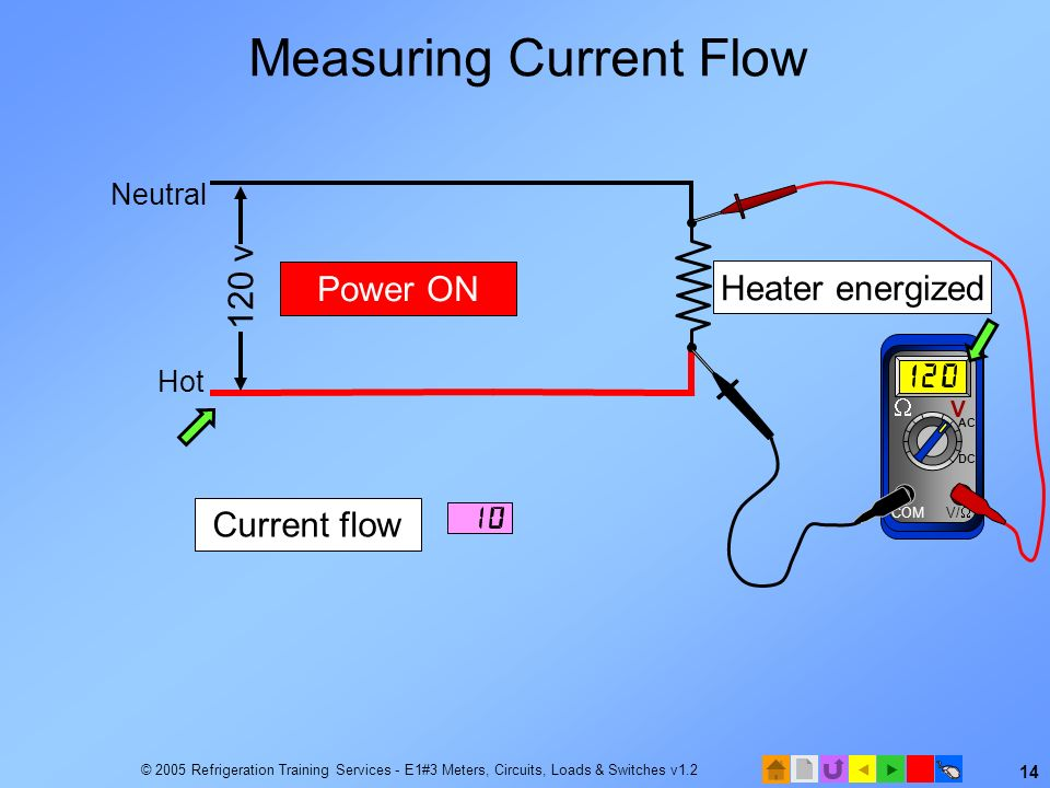 Measuring Current Flow