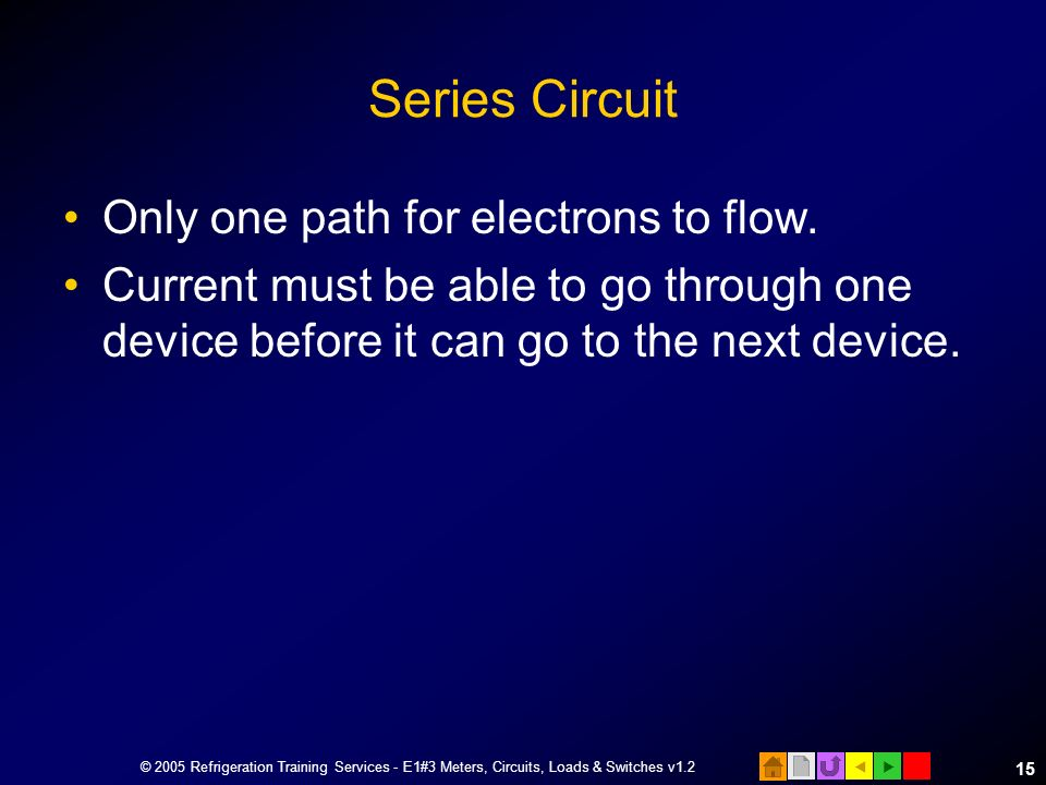 Series Circuit Only one path for electrons to flow.