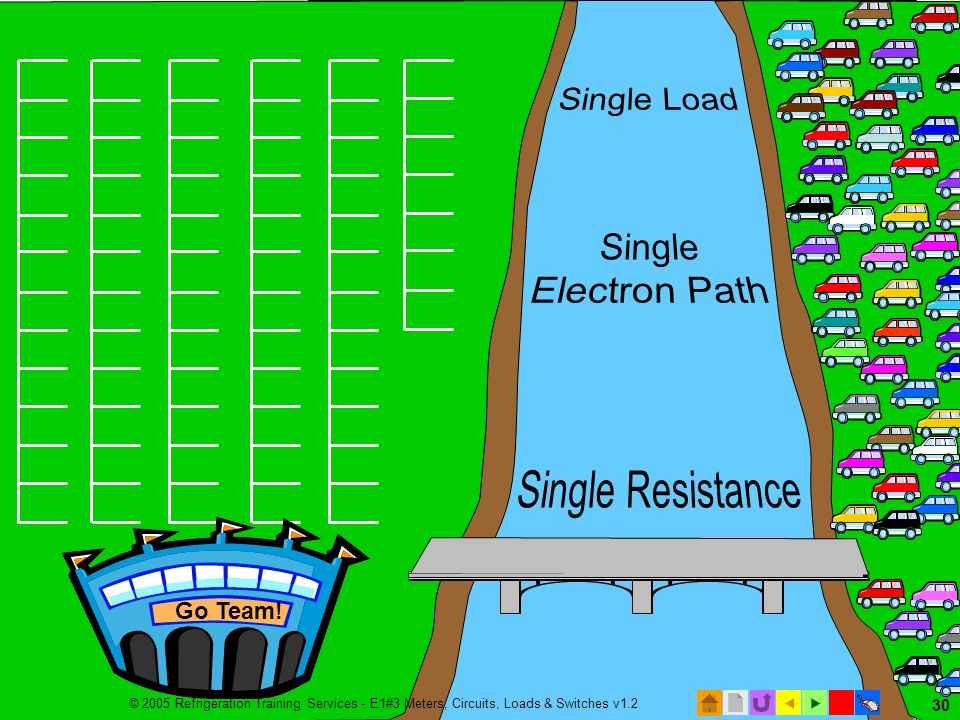 Single Load Single Electron Path Single Resistance Single Load
