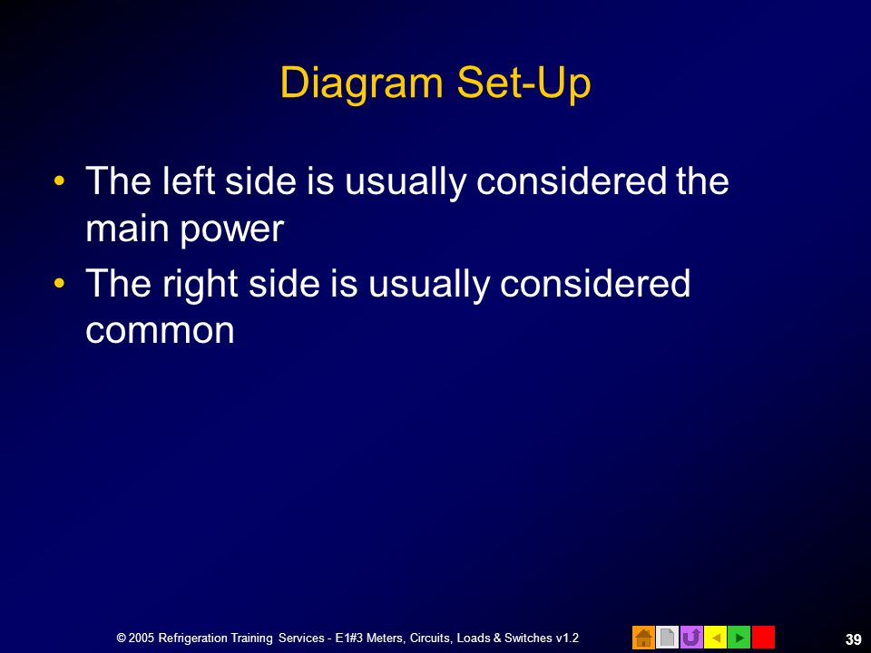 Diagram Set-Up The left side is usually considered the main power