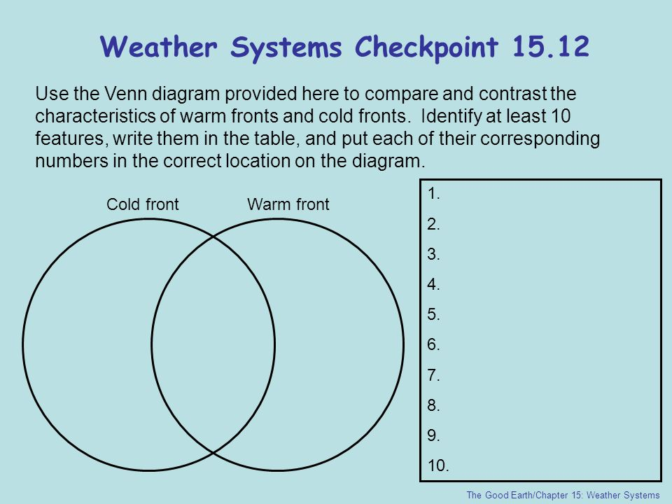 Venn Diagram On The Features Of Weather And Climate - Auto ...