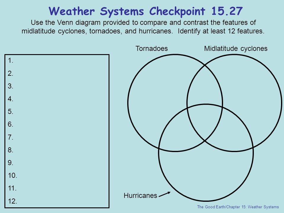 Chapter 15 Weather Systems Ppt Download