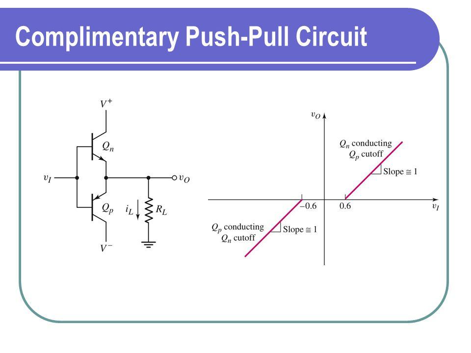 POWER AMPLIFIER Class B Class AB Class C  - ppt video online