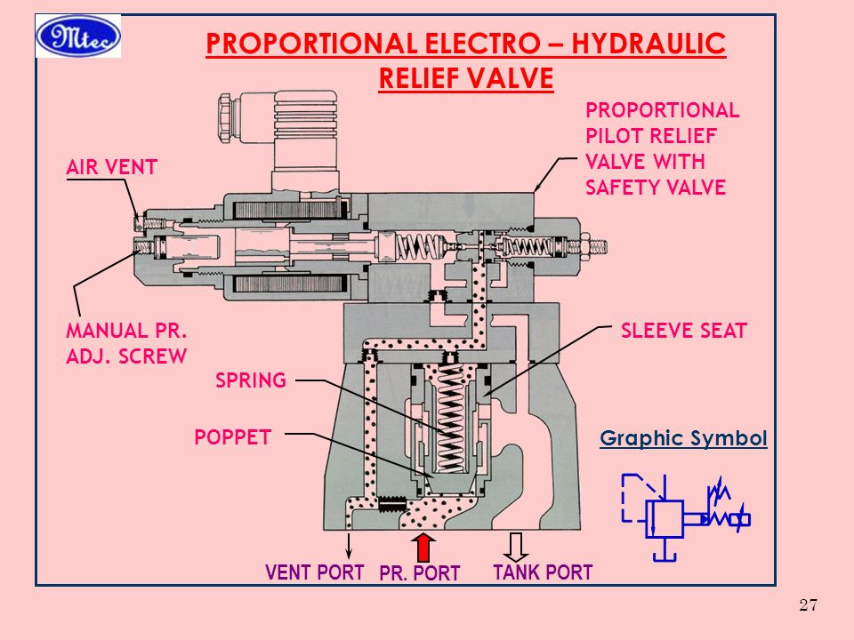Hydraulic Proportional Valve Schematic Electrical Work Wiring