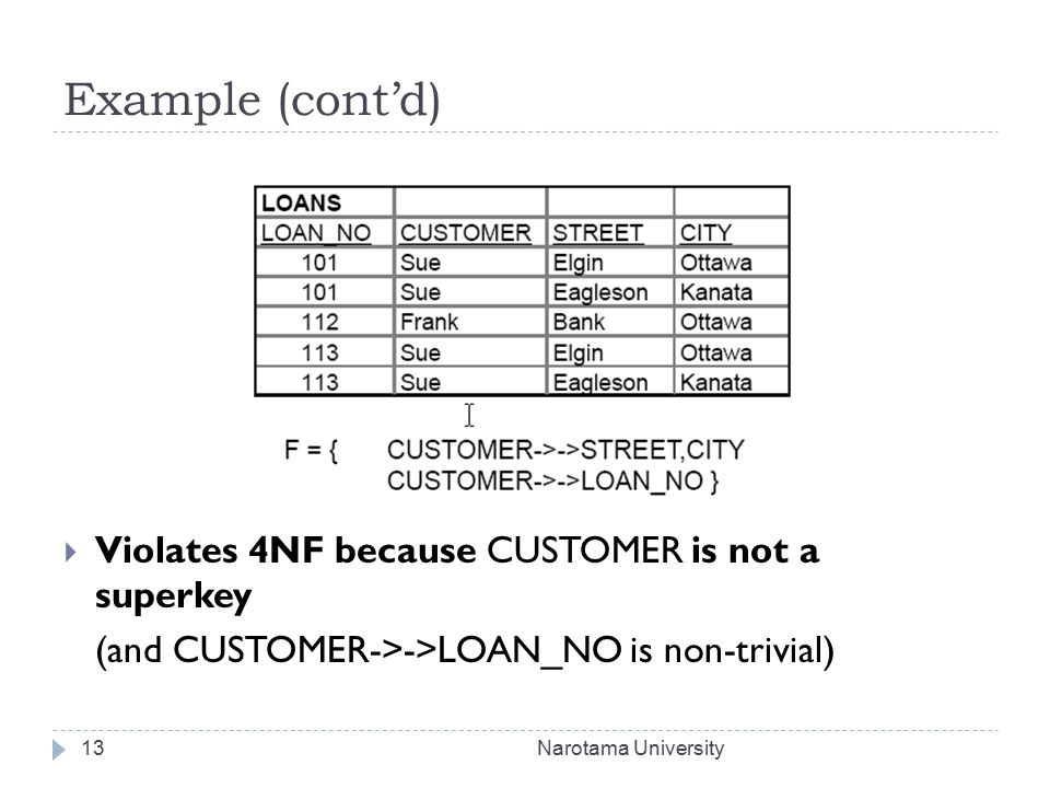1nf, 2nf, 3nf, bcnf, 4nf and 5nf in database normalization.