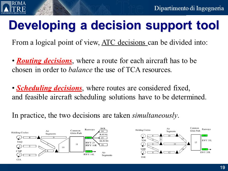 Developing a decision support tool