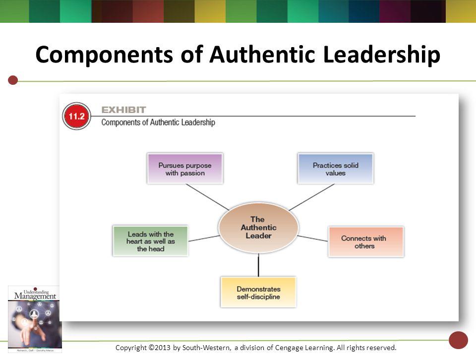 Leadership Week ppt download