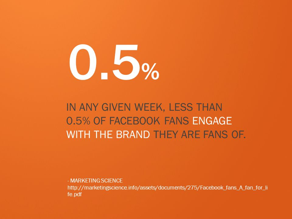 10 AWESOMELY PROVOCATIVE STATS TO INCLUDE IN YOUR AGENCY'S PITCH