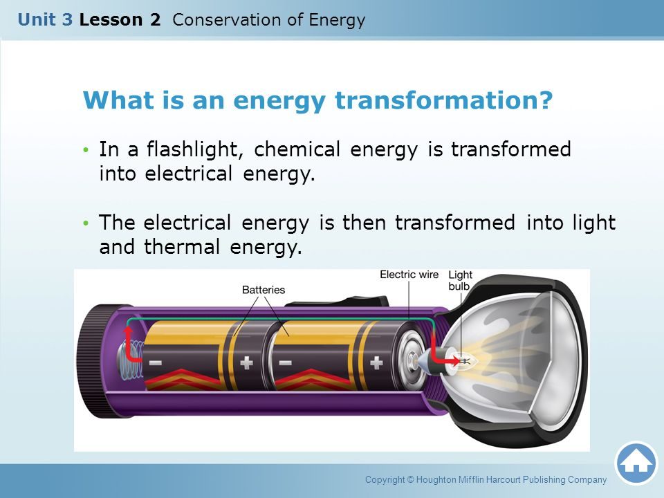 what energy systems are responsible for living organisms to acquire energy and transform energy into What energy systems are responsible for living organisms to acquire energy and transform energy 1 educator answer explain how neural impulses are transmitted, both down the length of a.