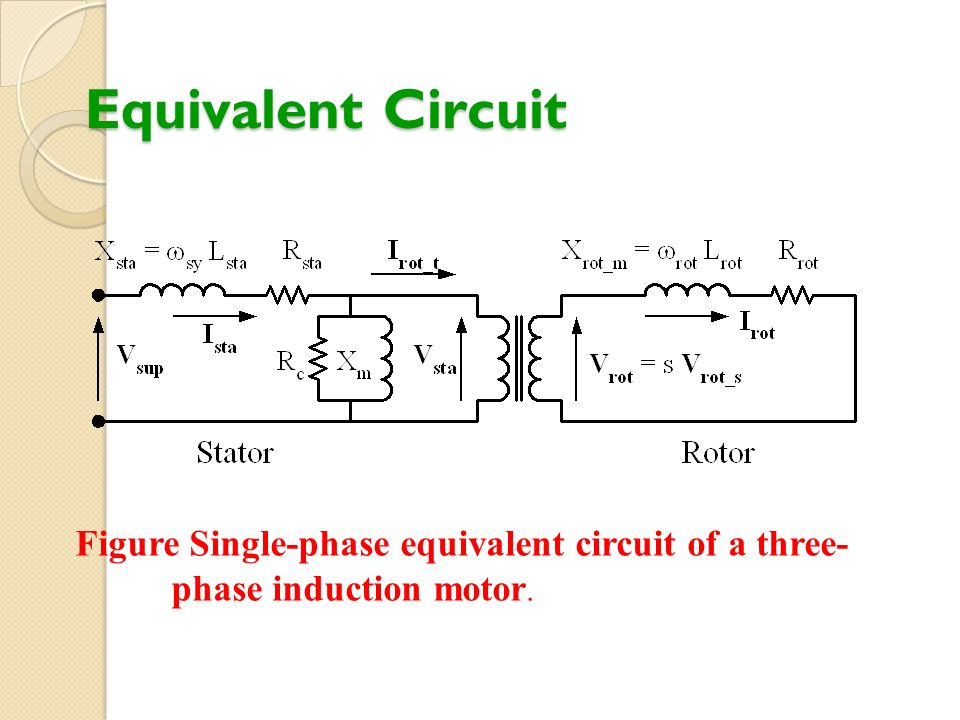 Equivalent Circuit Figure Single-phase equivalent circuit of a three- phase induction motor.