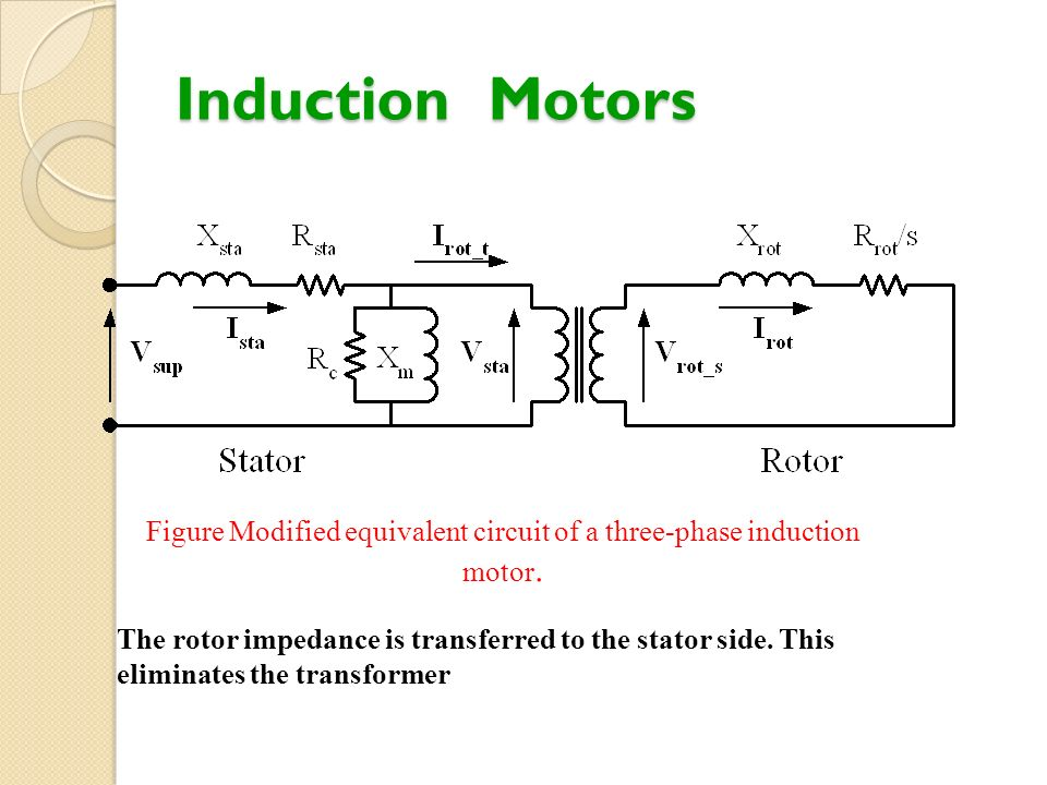 Figure Modified equivalent circuit of a three-phase induction motor.