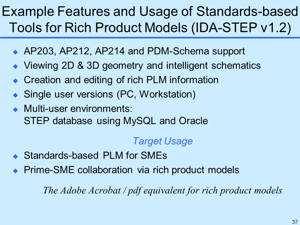 STEP, XML, and UML: Complementary Technologies - ppt video online ...