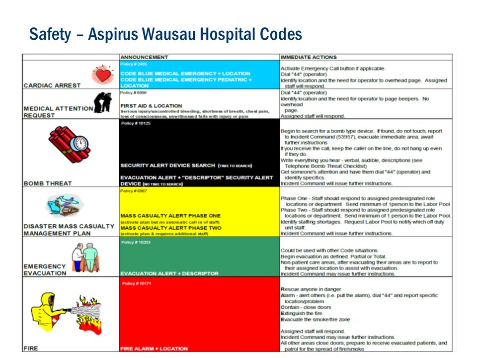 Welcome to Aspirus Wausau Hospital - ppt download