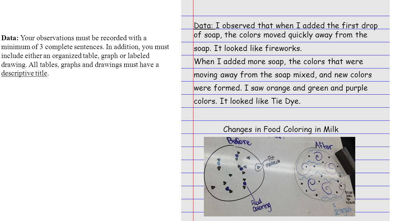 Milk, food coloring and Soap Experiment - ppt video online download