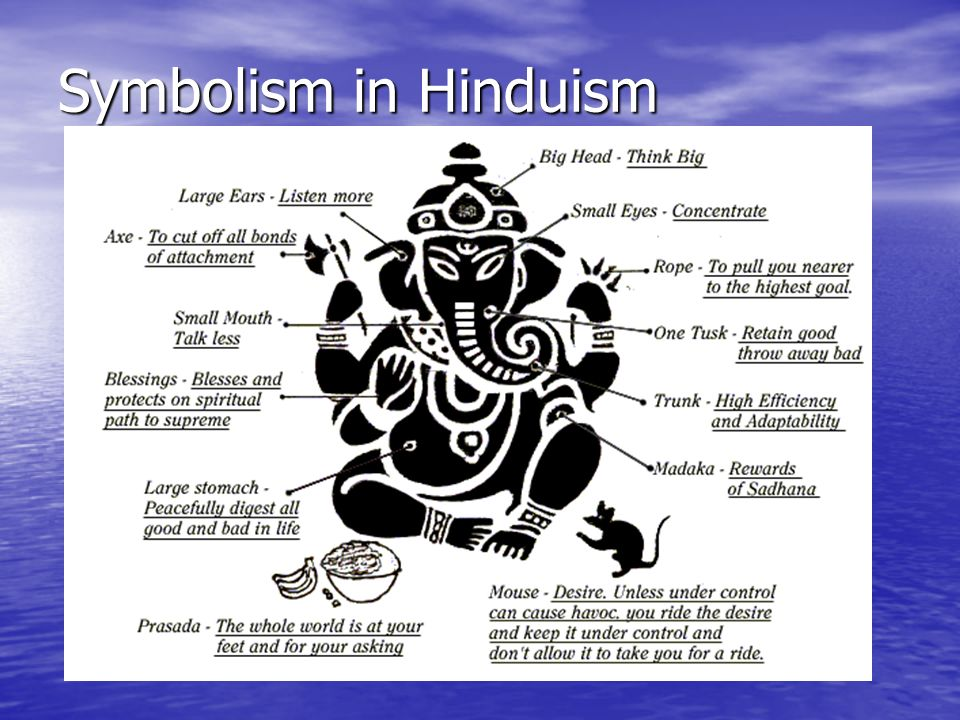 Hindu Gods Ppt Download