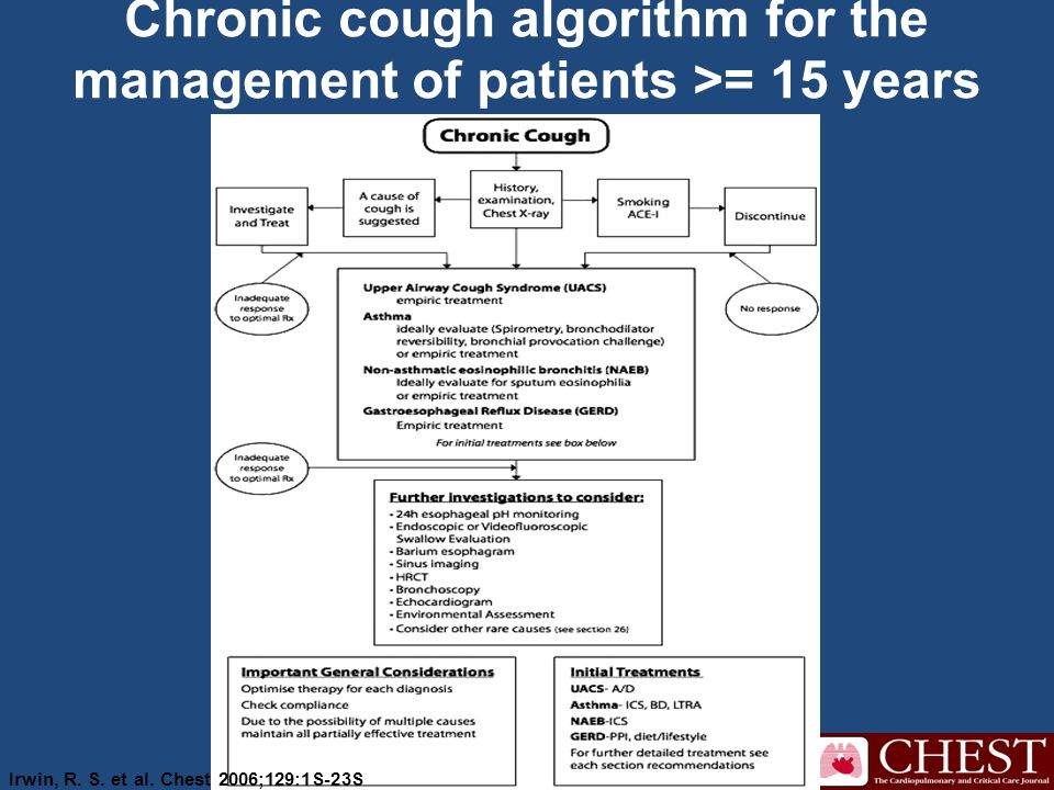 Approach To The Patient With Cough - ppt video online download