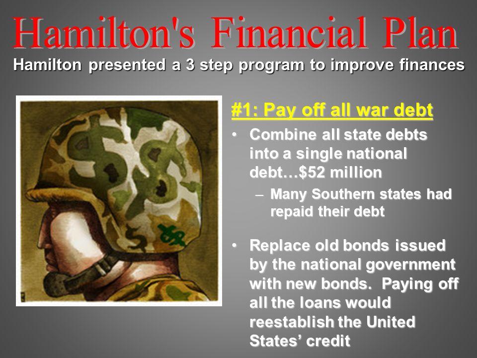 alexander hamiltons financial plan apush