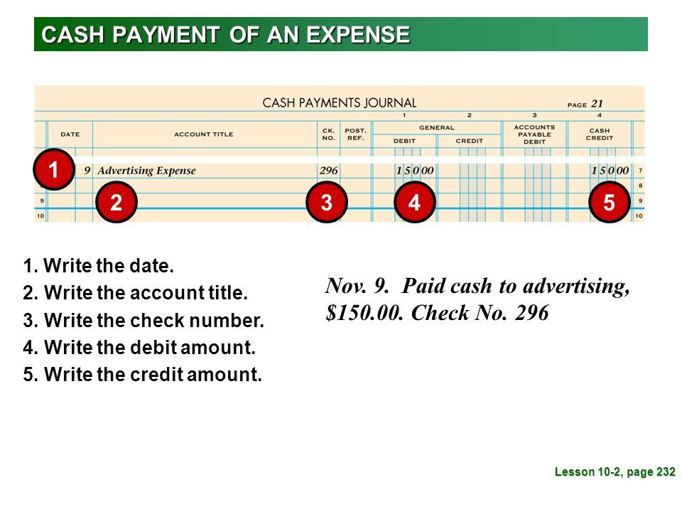 how to write a check to someone for cash