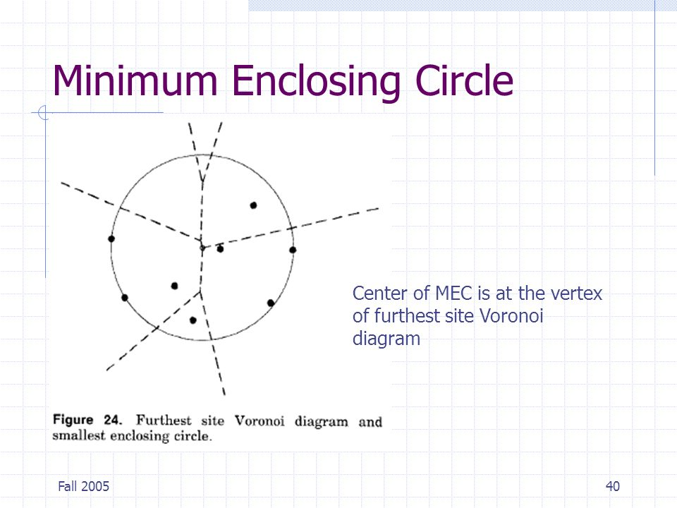 Voronoi Diagram Supplemental Ppt Video Online Download