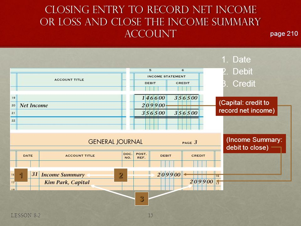 CLOSING ENTRY TO RECORD NET INCOME OR LOSS AND CLOSE THE INCOME SUMMARY ACCOUNT