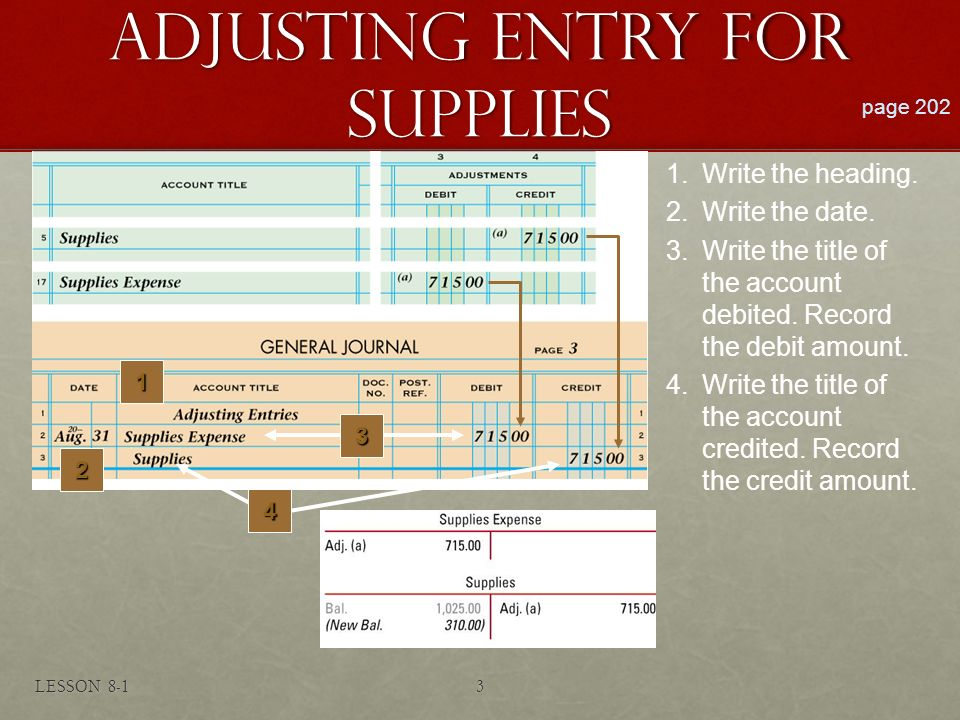 ADJUSTING ENTRY FOR SUPPLIES
