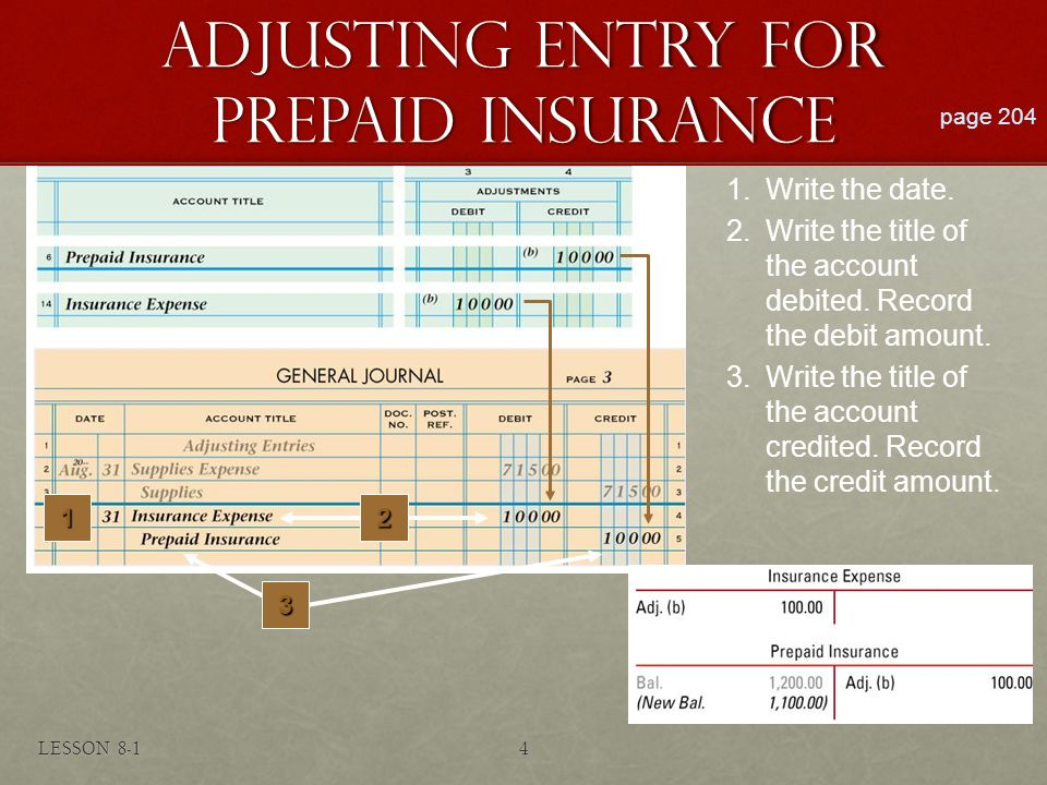 ADJUSTING ENTRY FOR PREPAID INSURANCE