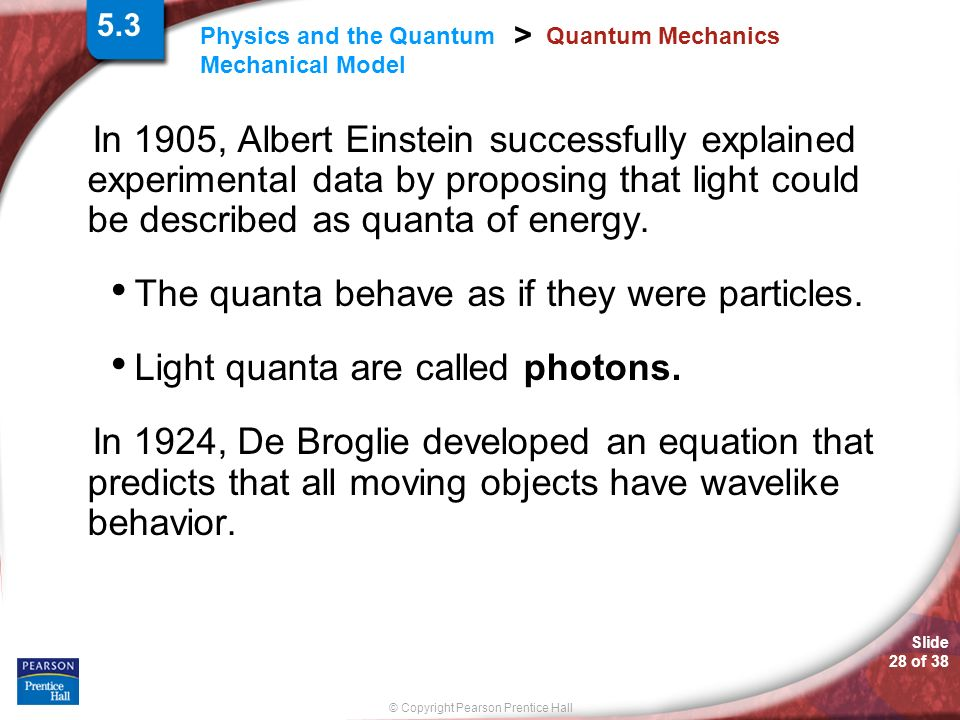 The quanta behave as if they were particles.