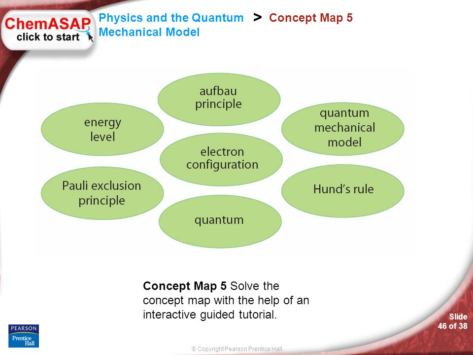 Concept Map 5 Concept Map 5 Solve the concept map with the help of an interactive guided tutorial.
