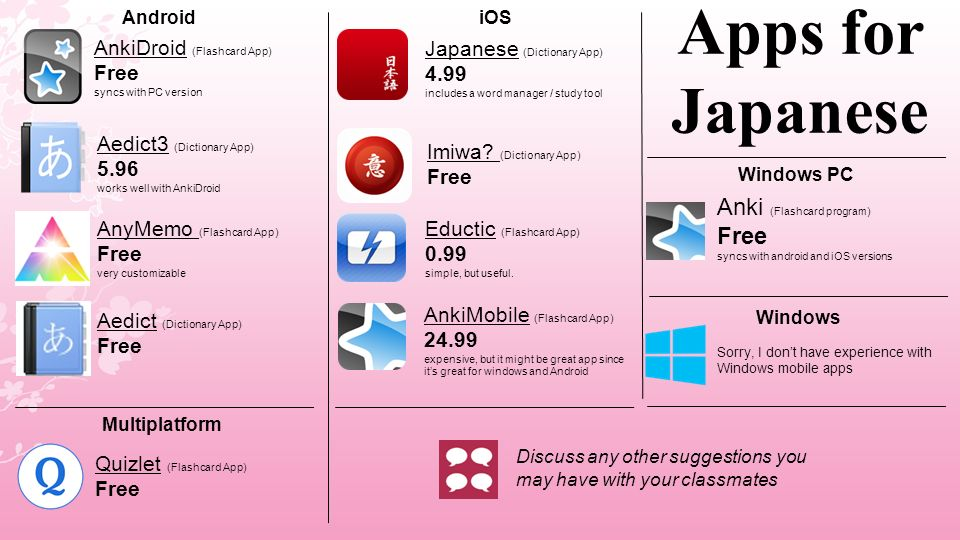 Welcome to Japanese Lab! - ppt video online download