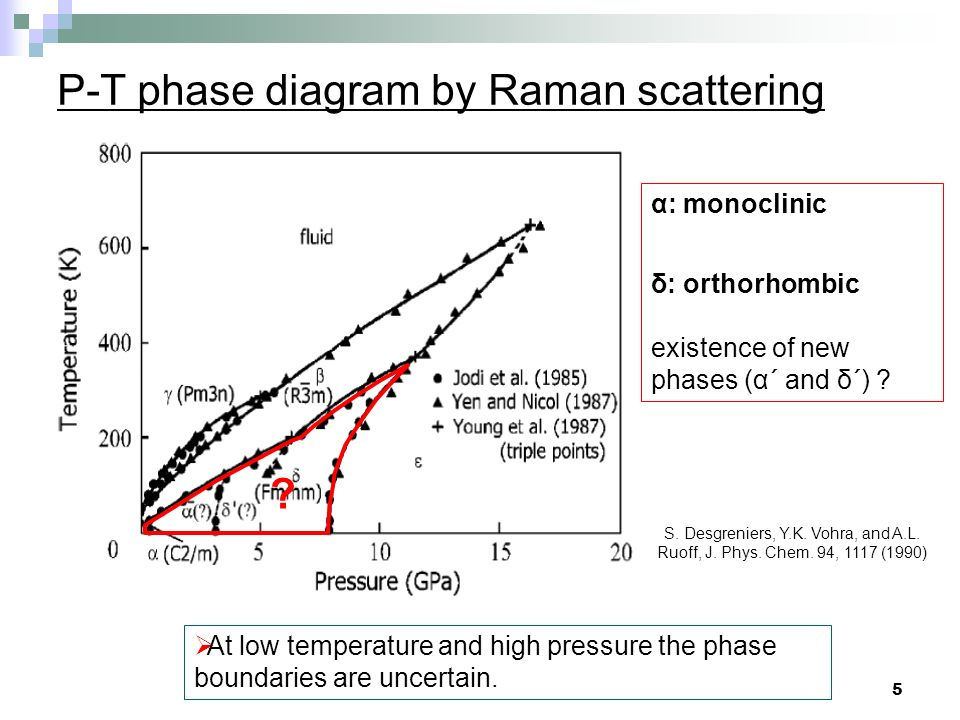 Phase Diagram Of Solid Oxygen At Low Temperature And High Pressure