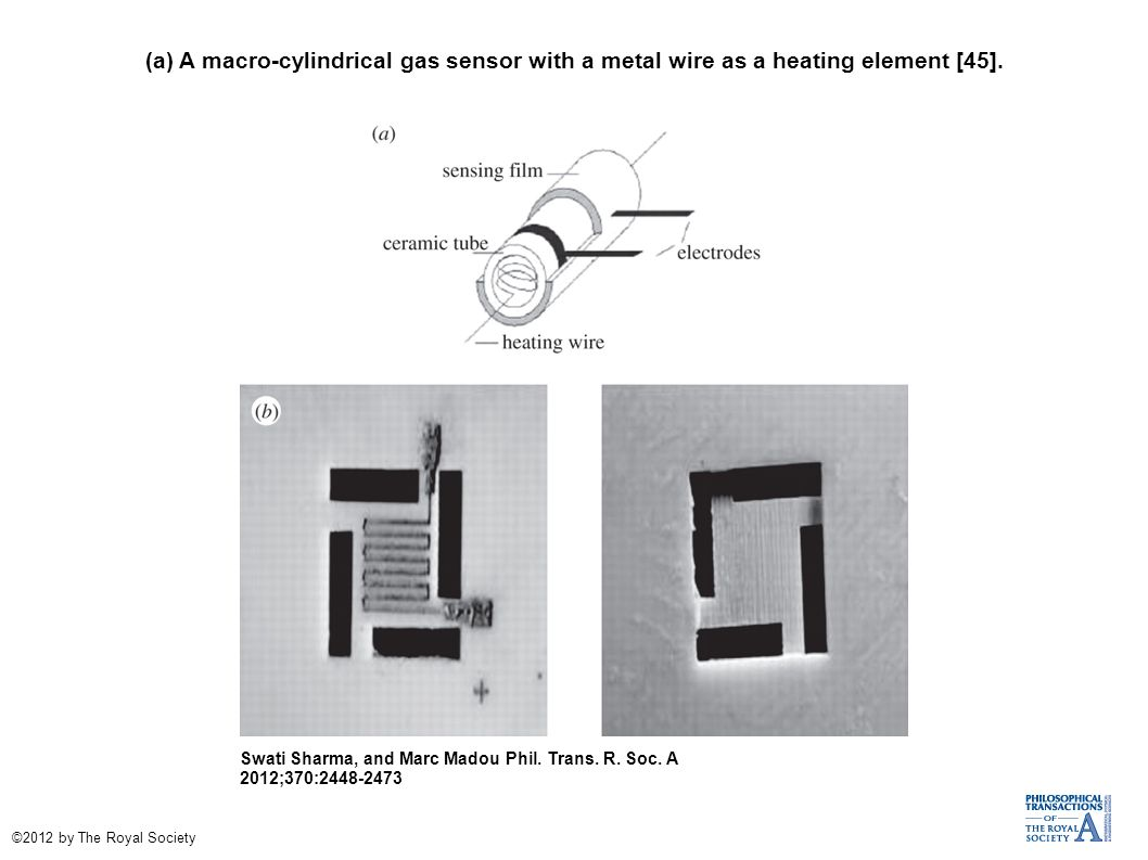 A New Approach To Gas Sensing With Nanotechnology Ppt Download Typical Furnace Wiring Schematic For 8 Macro Cylindrical