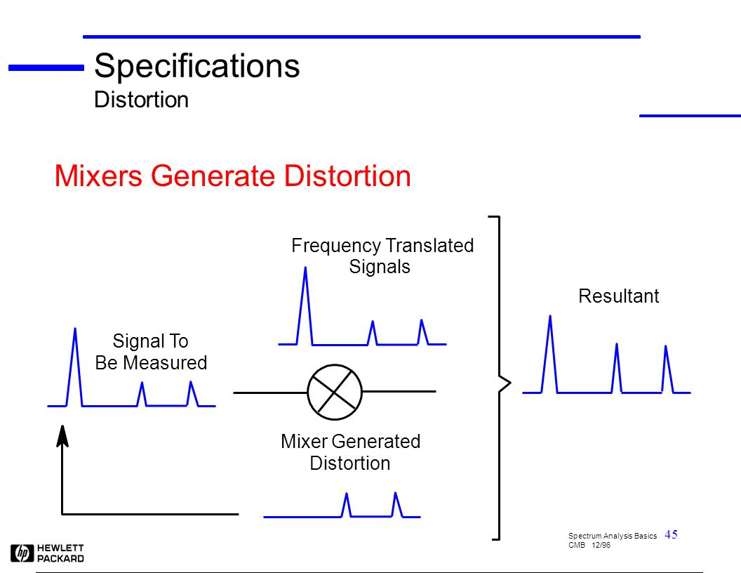 Spectrum Analyzer 9 Khz Ghz Ppt Download Low Distortion Rf To If Mixers Specifications Generate