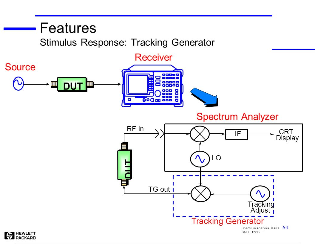 Tracking generator tutorial