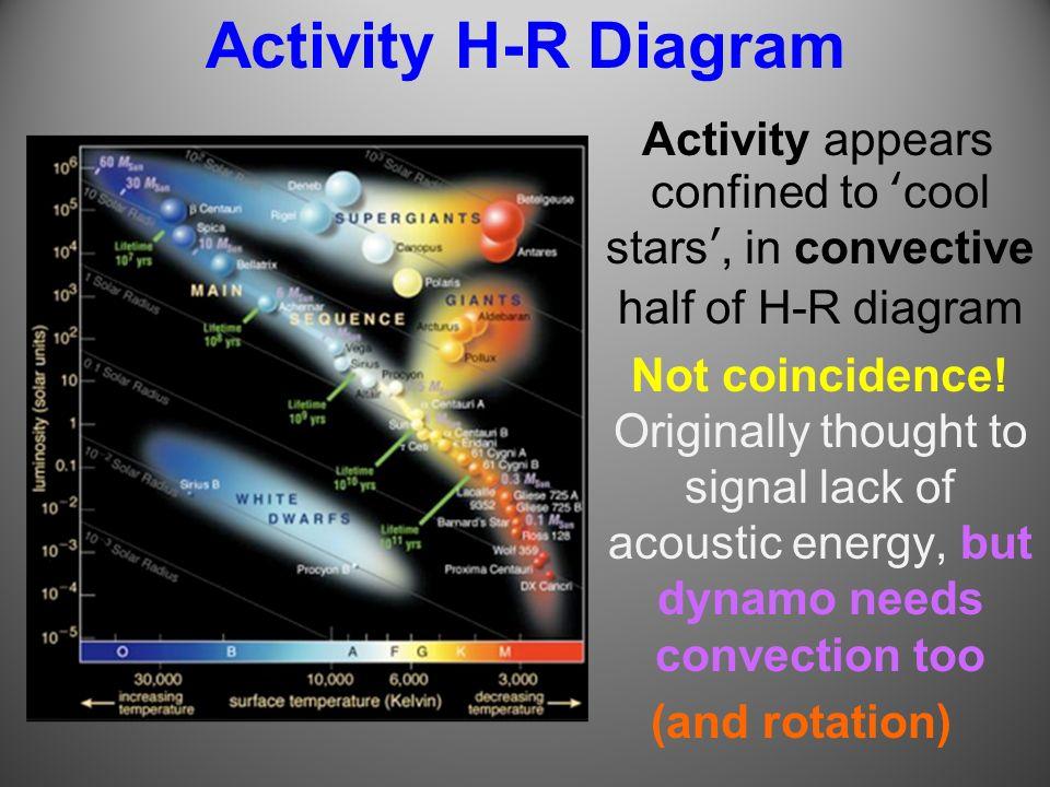 Stellar Activity In The Kepler Era Tom Ayres Casa Ppt Video