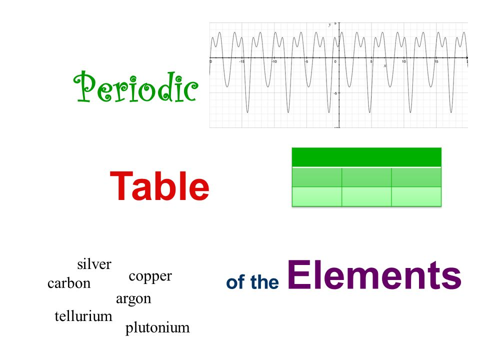 The periodic table highlights from the history of an icon ppt 5 periodic table of the elements silver urtaz