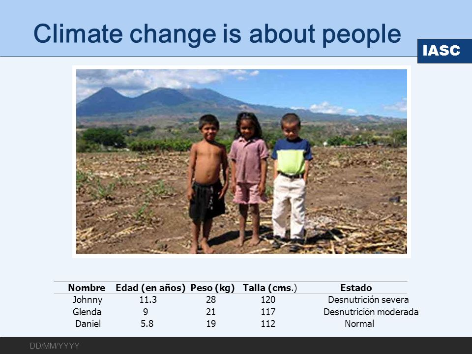 Climate change is about people