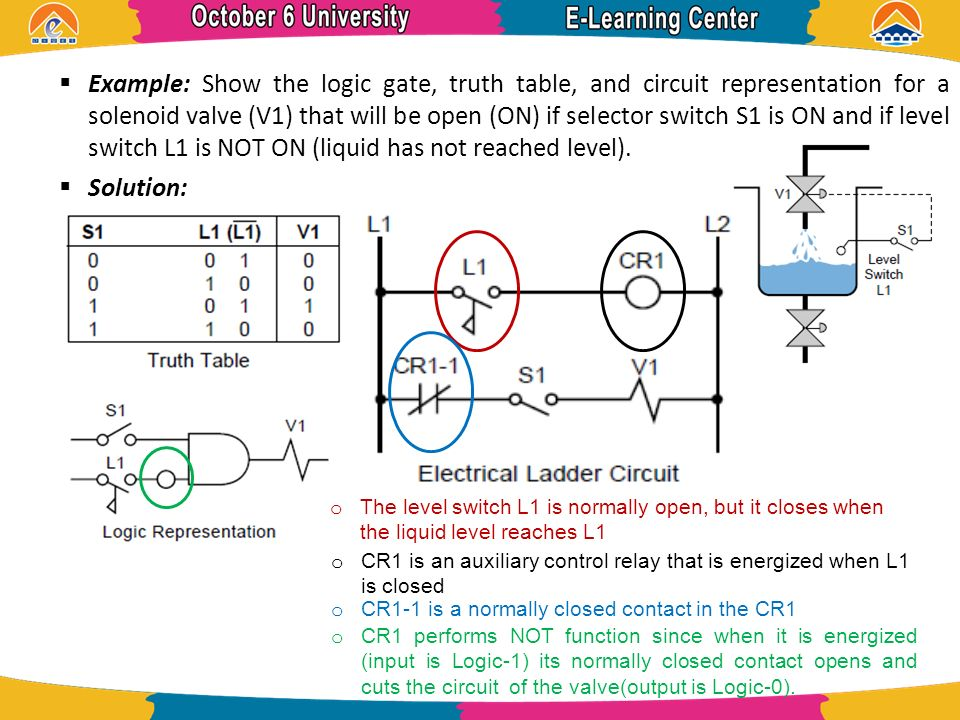 Logic Functions and Symbols - ppt video online download